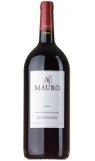 Mauro Mágnum 2008